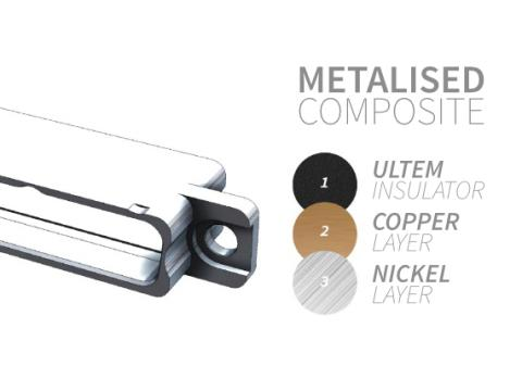 metalised composite layer